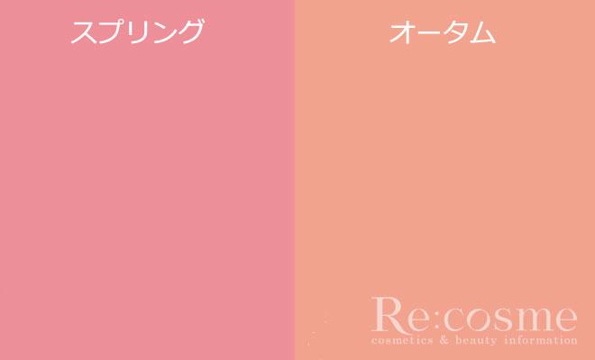 イエローベースのカラーカード